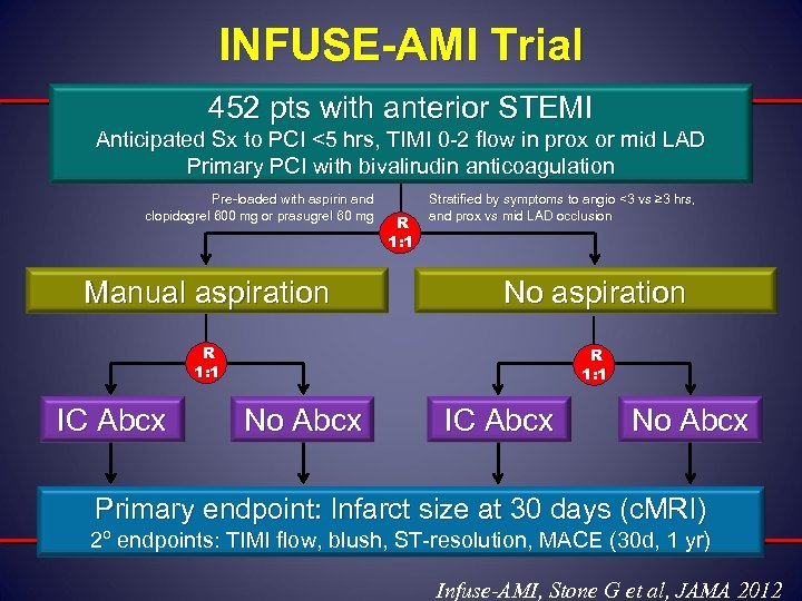 INFUSE-AMI Trial 452 pts with anterior STEMI Anticipated Sx to PCI <5 hrs, TIMI