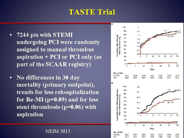 TASTE Trial • 7244 pts with STEMI undergoing PCI were randomly assigned to manual