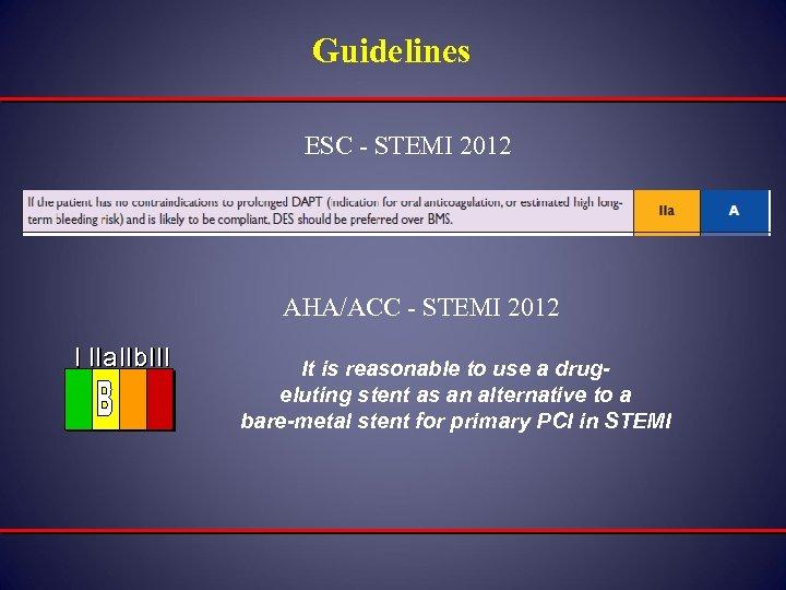 Guidelines ESC - STEMI 2012 AHA/ACC - STEMI 2012 I IIa IIb III It