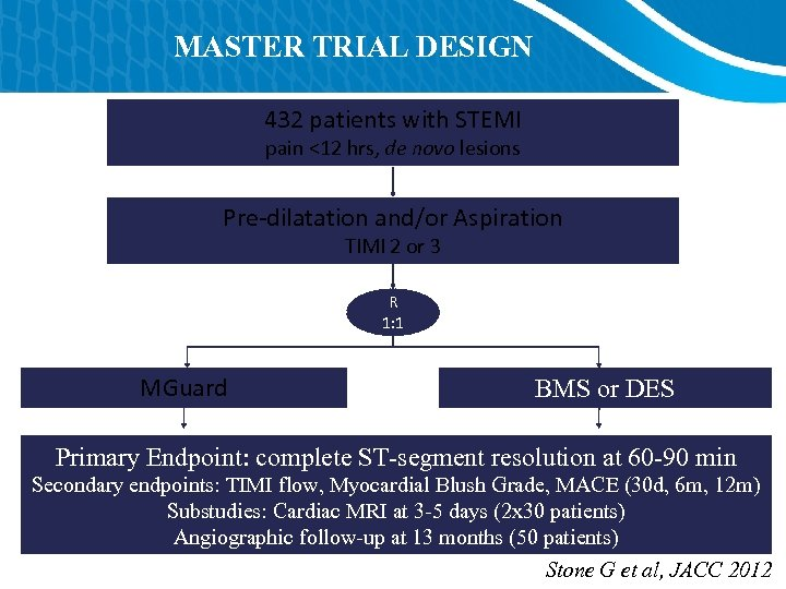 MASTER TRIAL DESIGN 432 patients with STEMI pain <12 hrs, de novo lesions Pre-dilatation