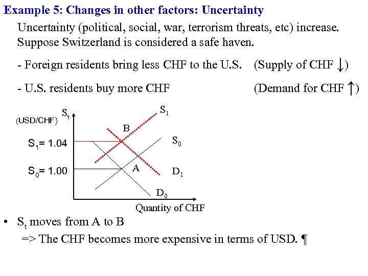 Example 5: Changes in other factors: Uncertainty (political, social, war, terrorism threats, etc) increase.