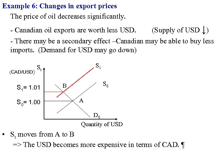 Example 6: Changes in export prices The price of oil decreases significantly. - Canadian