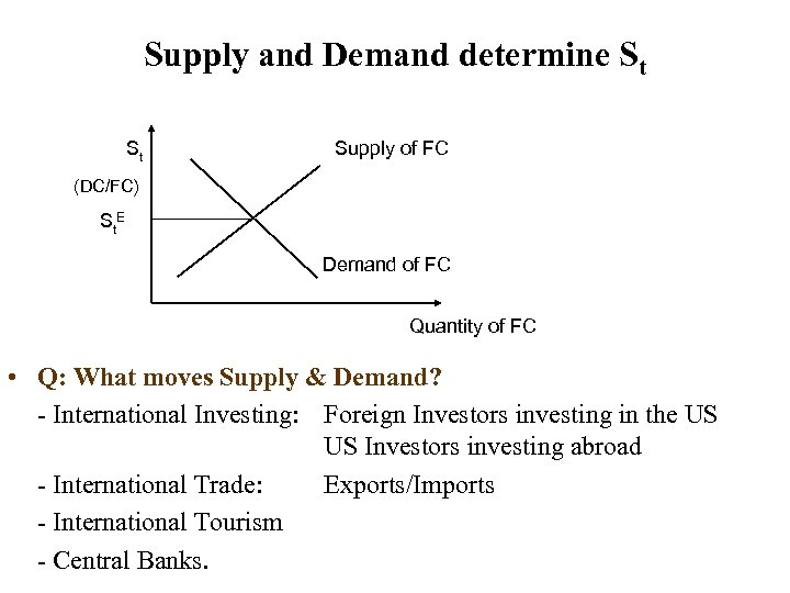 Supply and Demand determine St St Supply of FC (DC/FC) St. E Demand of