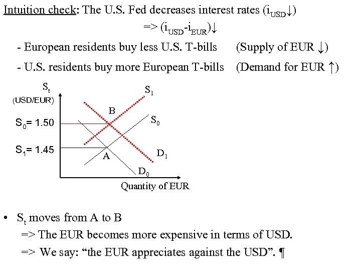 Intuition check: The U. S. Fed decreases interest rates (i. USD↓) => (i. USD-i.