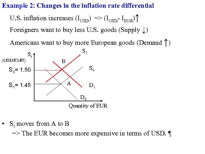 Example 2: Changes in the inflation rate differential U. S. inflation increases (IUSD) =>