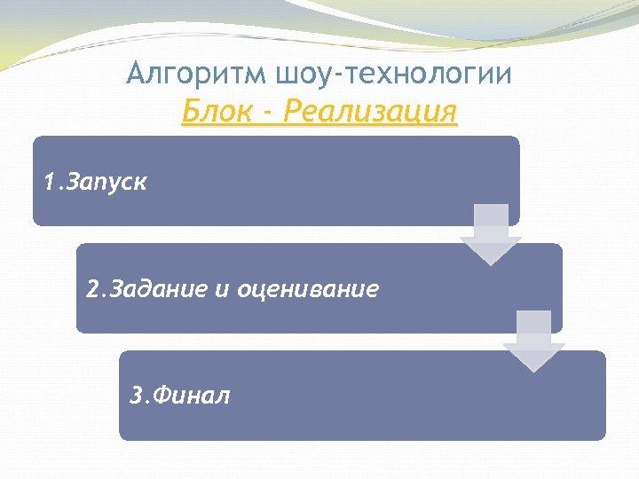 Алгоритм шоу-технологии Блок - Реализация 1. Запуск 2. Задание и оценивание 3. Финал