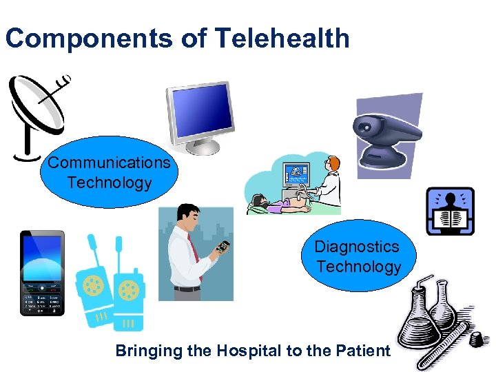 Components of Telehealth Communications Technology Diagnostics Technology Bringing the Hospital to the Patient