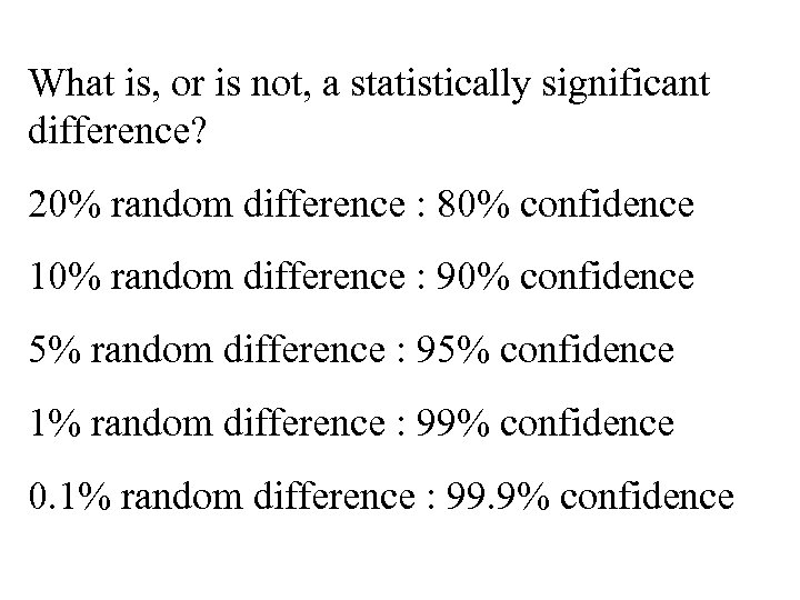 What is, or is not, a statistically significant difference? 20% random difference : 80%