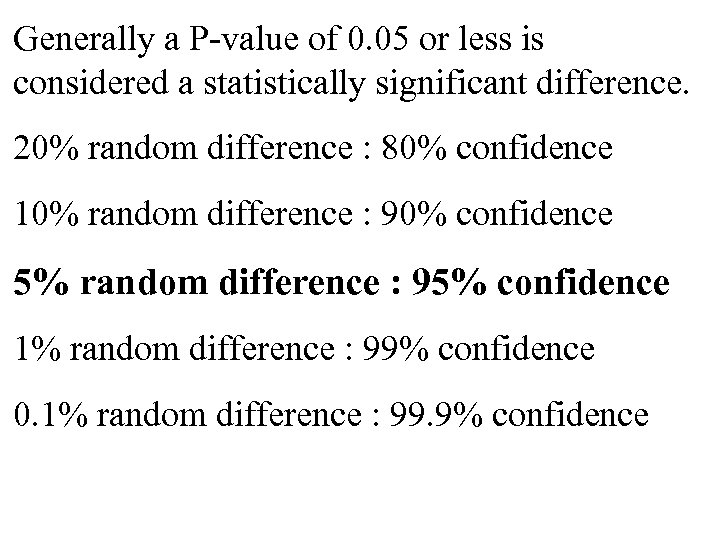 Generally a P-value of 0. 05 or less is considered a statistically significant difference.