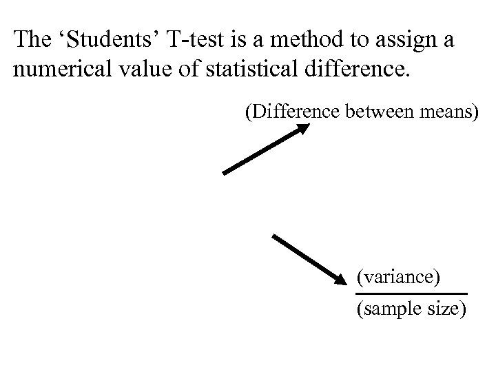 The 'Students' T-test is a method to assign a numerical value of statistical difference.
