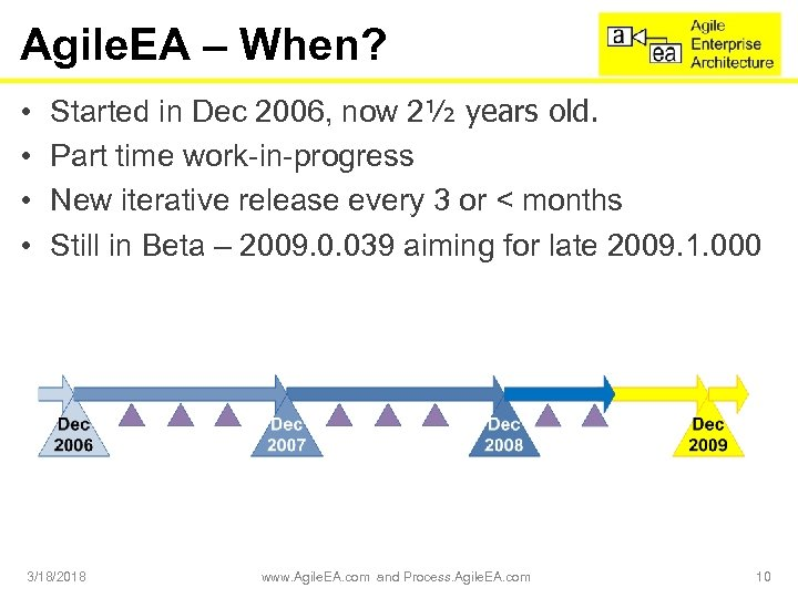 Agile. EA – When? • • Started in Dec 2006, now 2½ years old.