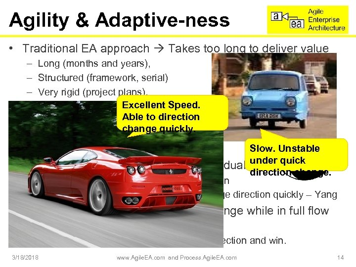 Agility & Adaptive-ness • Traditional EA approach Takes too long to deliver value –