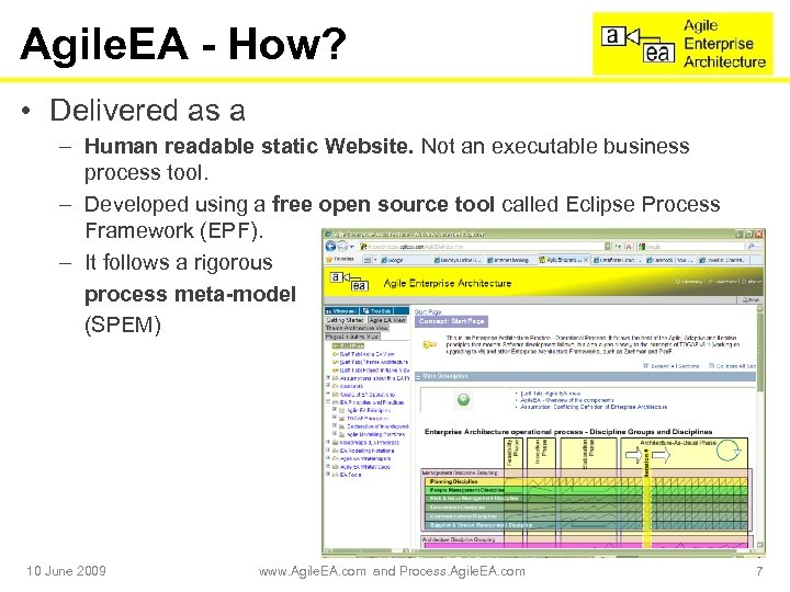 Agile. EA - How? • Delivered as a – Human readable static Website. Not