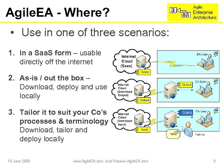 Agile. EA - Where? • Use in one of three scenarios: 1. In a