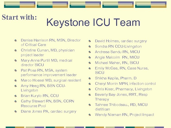 Start with: Keystone ICU Team Denise Harrison RN, MSN, Director of Critical Care Christine