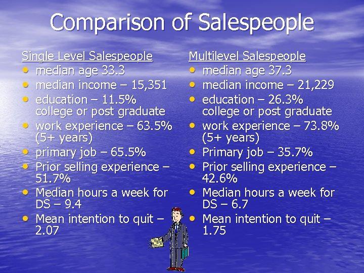 Comparison of Salespeople Single Level Salespeople • median age 33. 3 • median income