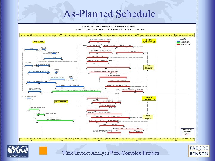 As-Planned Schedule Time Impact Analysis® for Complex Projects