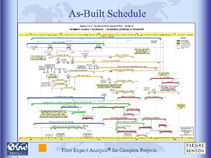 As-Built Schedule Time Impact Analysis® for Complex Projects