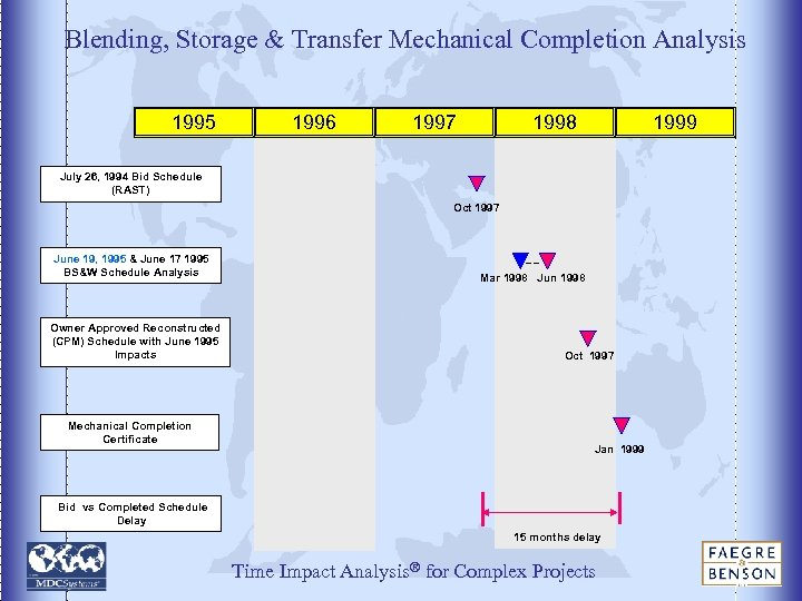 Blending, Storage & Transfer Mechanical Completion Analysis 1995 1996 1997 1998 1999 July 26,