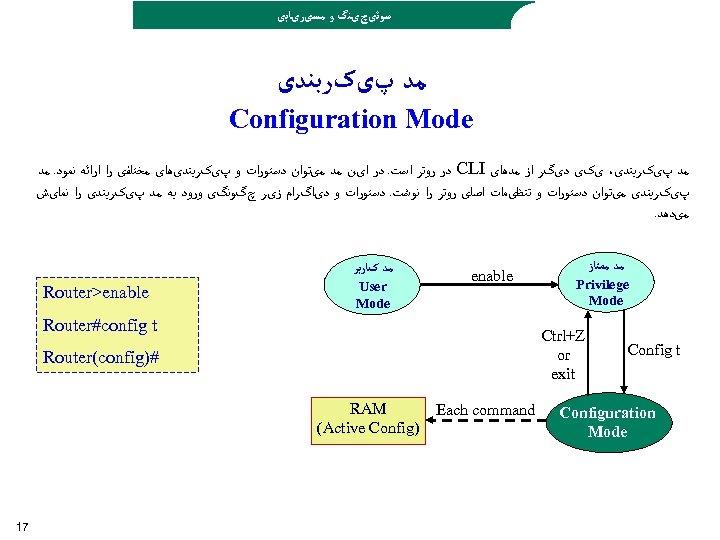 ﺳﻮﺋیچیﻨگ ﻭ ﻣﺴیﺮیﺎﺑی ﻣﺪ پیکﺮﺑﻨﺪی Configuration Mode ﻣﺪ پیکﺮﺑﻨﺪی، یکی ﺩیگﺮ ﺍﺯ ﻣﺪﻫﺎی