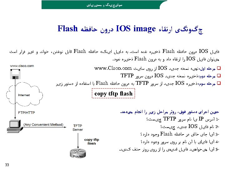 ﺳﻮﺋیچیﻨگ ﻭ ﻣﺴیﺮیﺎﺑی چگﻮﻧگی ﺍﺭﺗﻘﺎﺀ IOS image ﺩﺭﻭﻥ ﺣﺎﻓﻈﻪ Flash ﻓﺎیﻞ IOS ﺩﺭﻭﻥ