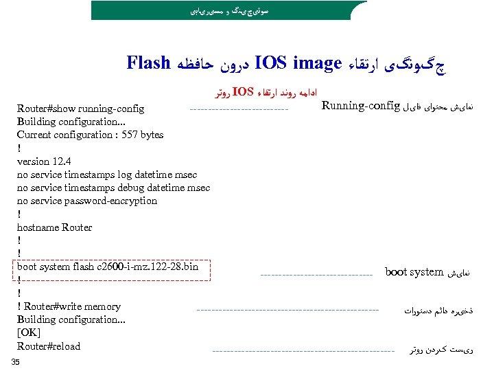 ﺳﻮﺋیچیﻨگ ﻭ ﻣﺴیﺮیﺎﺑی Flash ﺩﺭﻭﻥ ﺣﺎﻓﻈﻪ IOS image چگﻮﻧگی ﺍﺭﺗﻘﺎﺀ ﺭﻭﺗﺮ IOS ﺍﺩﺍﻣﻪ