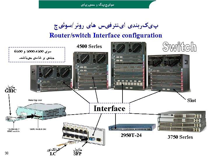 ﺳﻮﺋیچیﻨگ ﻭ ﻣﺴیﺮیﺎﺑی پیکﺮﺑﻨﺪی ﺍیﻨﺘﺮﻓیﺲ ﻫﺎی ﺭﻭﺗﺮ/ﺳﻮﺋیچ Router/switch Interface configuration 4500 Series ﺳﺮی