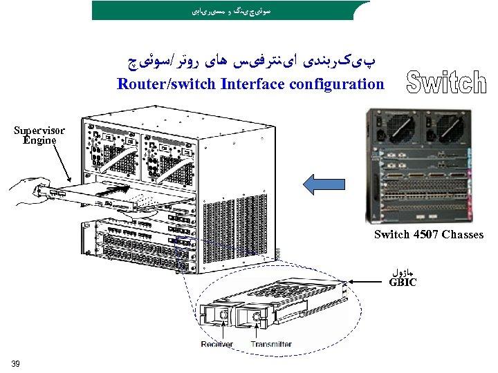 ﺳﻮﺋیچیﻨگ ﻭ ﻣﺴیﺮیﺎﺑی پیکﺮﺑﻨﺪی ﺍیﻨﺘﺮﻓیﺲ ﻫﺎی ﺭﻭﺗﺮ/ﺳﻮﺋیچ Router/switch Interface configuration Supervisor Engine Switch