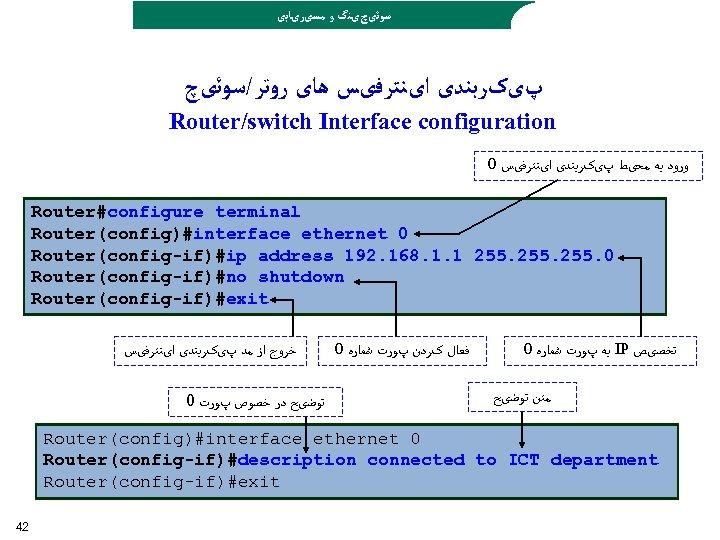 ﺳﻮﺋیچیﻨگ ﻭ ﻣﺴیﺮیﺎﺑی پیکﺮﺑﻨﺪی ﺍیﻨﺘﺮﻓیﺲ ﻫﺎی ﺭﻭﺗﺮ/ﺳﻮﺋیچ Router/switch Interface configuration 0 ﻭﺭﻭﺩ ﺑﻪ
