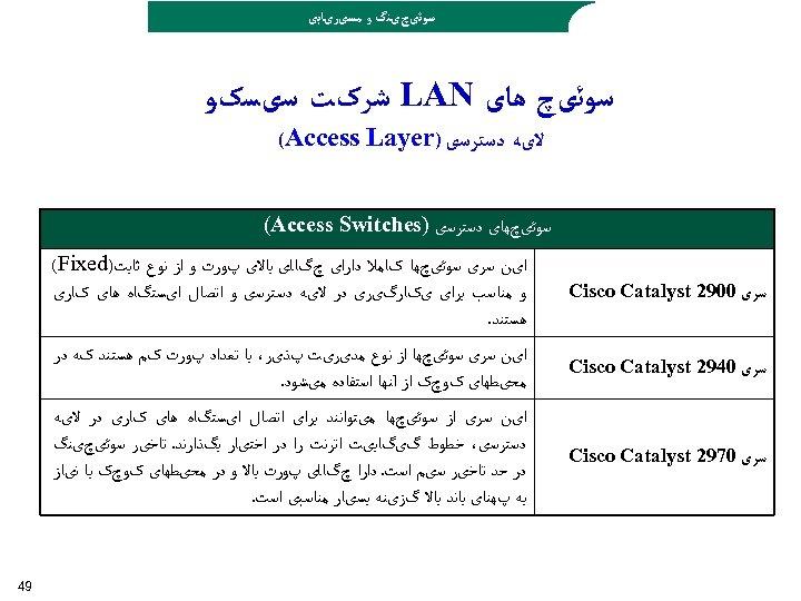 ﺳﻮﺋیچیﻨگ ﻭ ﻣﺴیﺮیﺎﺑی ﺳﻮﺋیچ ﻫﺎی LAN ﺷﺮکﺖ ﺳیﺴکﻮ ﻻیﻪ ﺩﺳﺘﺮﺳی ) (Access Layer