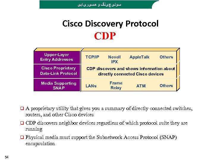 ﺳﻮﺋیچیﻨگ ﻭ ﻣﺴیﺮیﺎﺑی Cisco Discovery Protocol CDP Upper-Layer Entry Addresses TCP/IP Cisco Proprietary