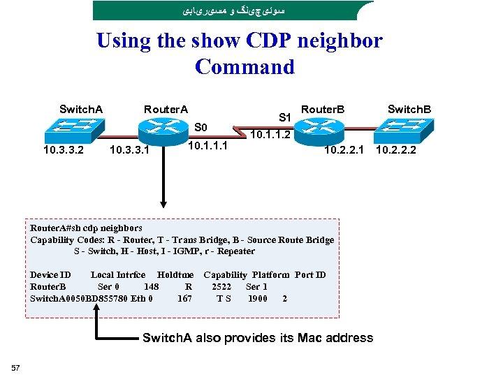 ﺳﻮﺋیچیﻨگ ﻭ ﻣﺴیﺮیﺎﺑی Using the show CDP neighbor Command Switch. A Router. A