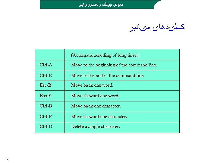 ﺳﻮﺋیچیﻨگ ﻭ ﻣﺴیﺮیﺎﺑی کﻠیﺪﻫﺎی ﻣیﺎﻧﺒﺮ (Automatic scrolling of long lines. ) Ctrl-A Ctrl-E
