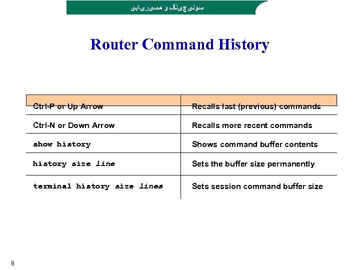 ﺳﻮﺋیچیﻨگ ﻭ ﻣﺴیﺮیﺎﺑی Router Command History Ctrl-P or Up Arrow Ctrl-N or Down
