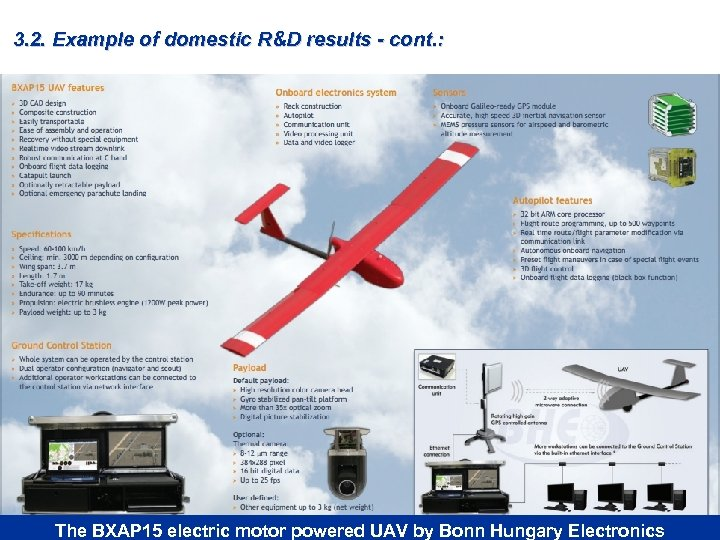 3. 2. Example of domestic R&D results - cont. : The BXAP 15 electric