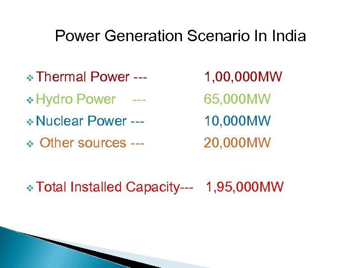 Power Generation Scenario In India v Thermal Power --- 1, 000 MW v Hydro