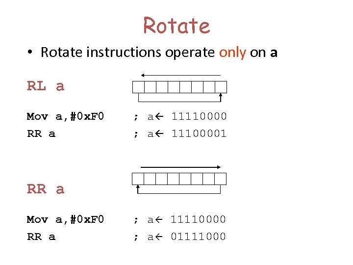 Rotate • Rotate instructions operate only on a RL a Mov a, #0 x.