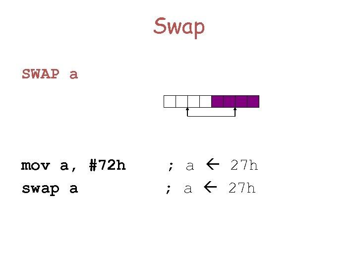 Swap SWAP a mov a, #72 h swap a ; a 27 h
