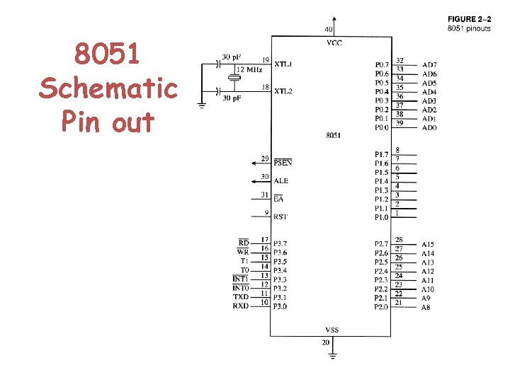 8051 Schematic Pin out