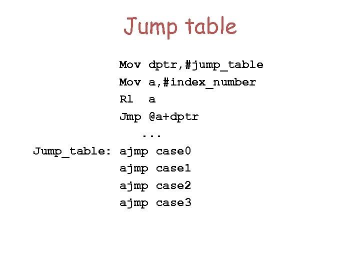 Jump table Mov Rl Jmp dptr, #jump_table a, #index_number a @a+dptr. . . Jump_table: