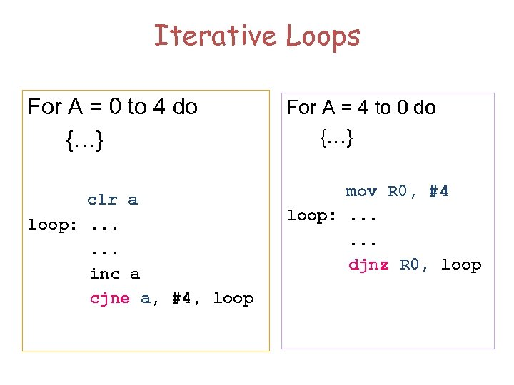 Iterative Loops For A = 0 to 4 do {…} clr a loop: .