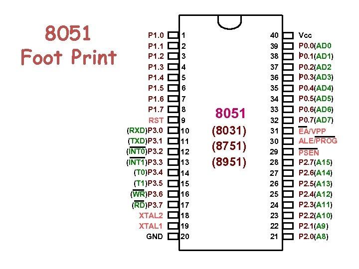 8051 Foot Print P 1. 0 P 1. 1 P 1. 2 P 1.