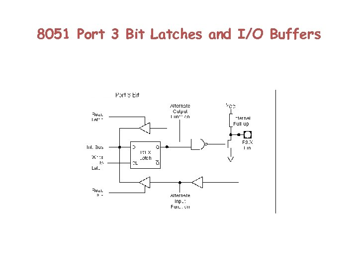 8051 Port 3 Bit Latches and I/O Buffers