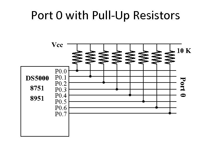 Port 0 with Pull-Up Resistors Vcc Port 0 P 0. 0 DS 5000 P