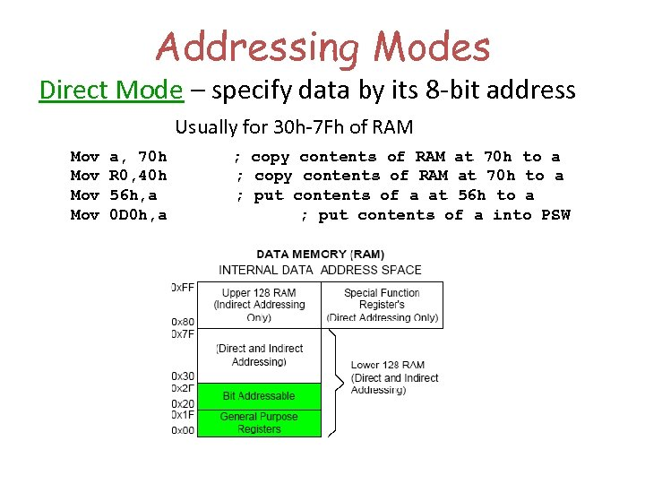Addressing Modes Direct Mode – specify data by its 8 -bit address Usually for