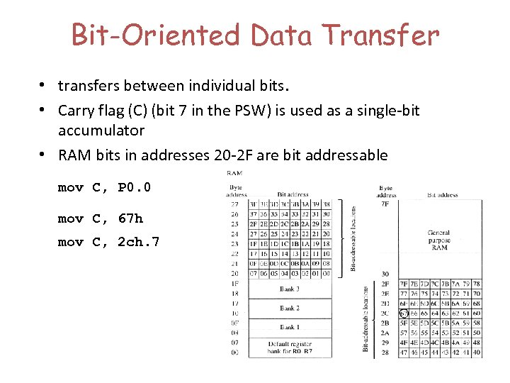 Bit-Oriented Data Transfer • transfers between individual bits. • Carry flag (C) (bit 7