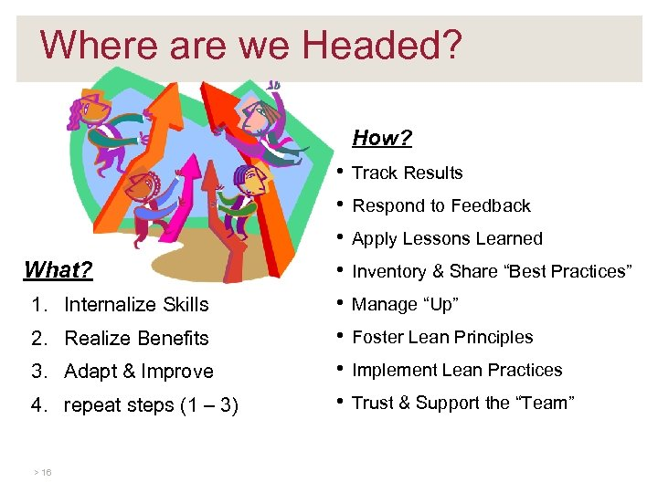 Where are we Headed? How? What? 1. Internalize Skills 2. Realize Benefits 3. Adapt