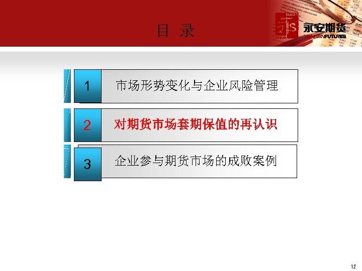 目 录 1 市场形势变化与企业风险管理 2 对期货市场套期保值的再认识 3 企业参与期货市场的成败案例 12