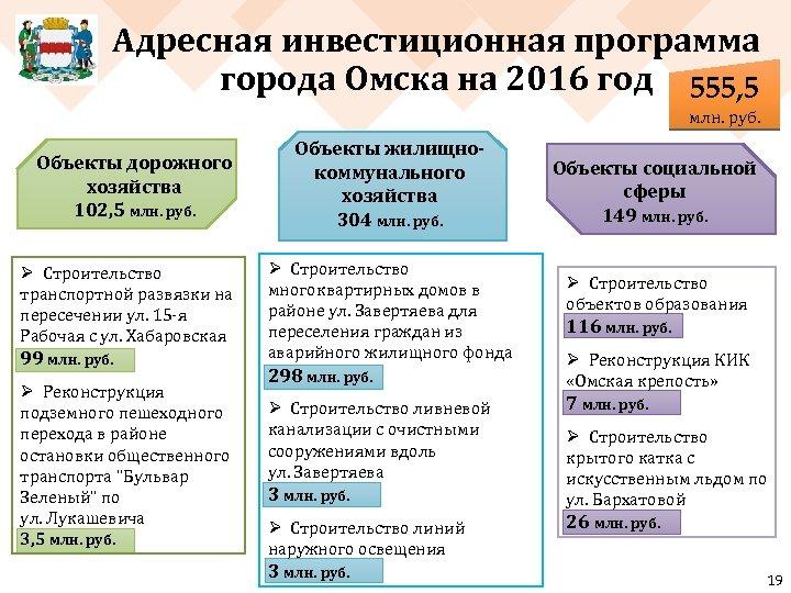 Адресная инвестиционная программа города Омска на 2016 год 555, 5 млн. руб. Объекты дорожного