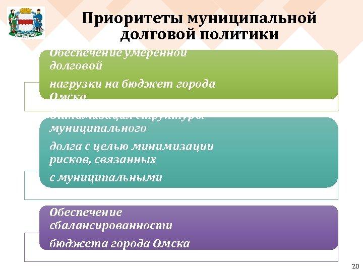 Приоритеты муниципальной долговой политики Обеспечение умеренной долговой нагрузки на бюджет города Омска Оптимизация структуры